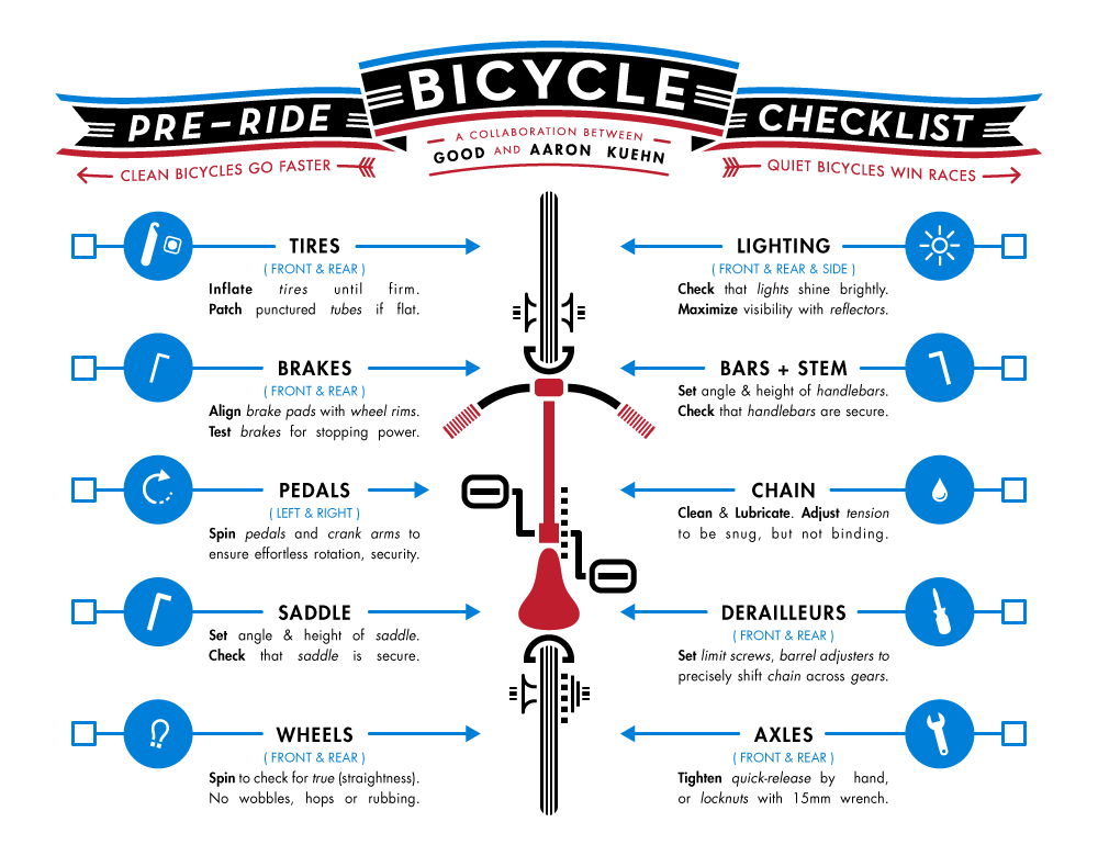 aaron kuehn bicycle checklist